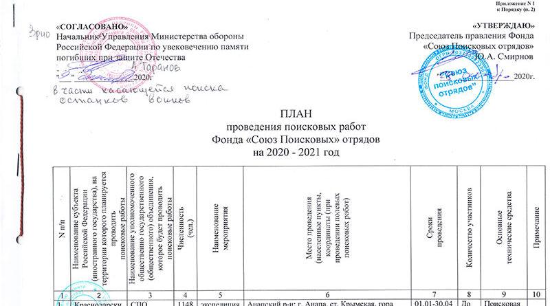План проведения поисковых работ «Союза Поисковых Отрядов» на 2021 год